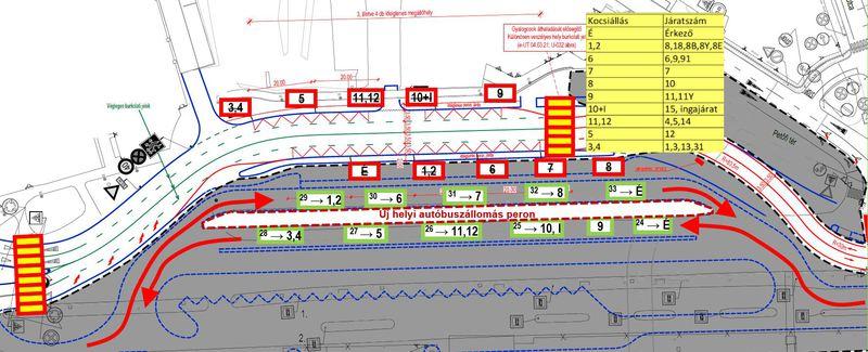 Az autóbuszok érkező- és induló kocsiállásainak elhelyezését a mellékelt rajz szemlélteti