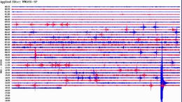 Földrengés volt Somogyban!