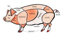 Drágulhat a sertéshús